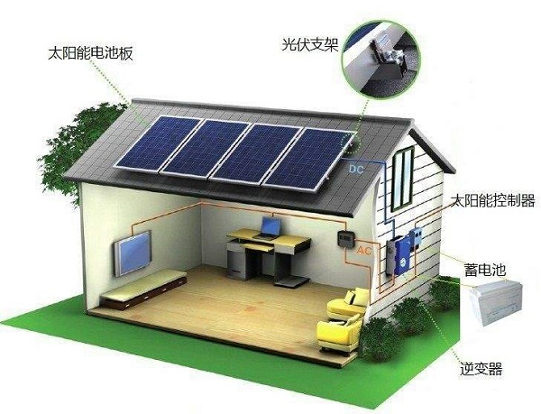 2.2kw Grid-Off System