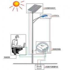 Crystalline Silicon Solar Steet Lamp Power System